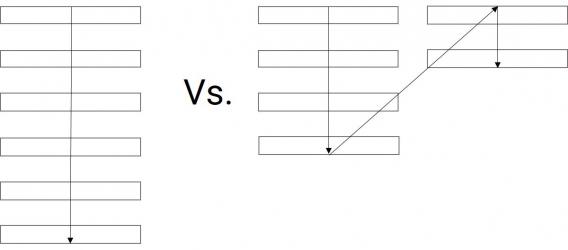 Оптимизация мобильных форм для большего количества конверсий