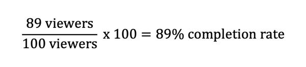 Как измерить ROI ваших сторис в Инстаграм