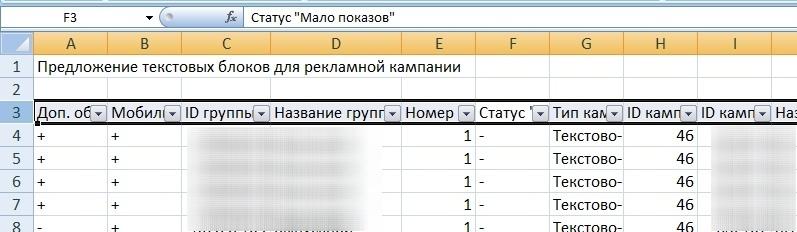 Пошаговая инструкция по быстрому удалению из Яндекс.Директа дублей рекламы на уровне групп