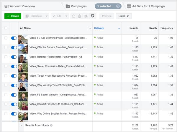 Методы улучшение релевантности рекламы на Facebook