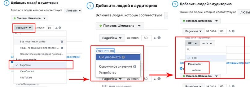 Возможности пикселя в Фейсбук, о которых мало кто знает