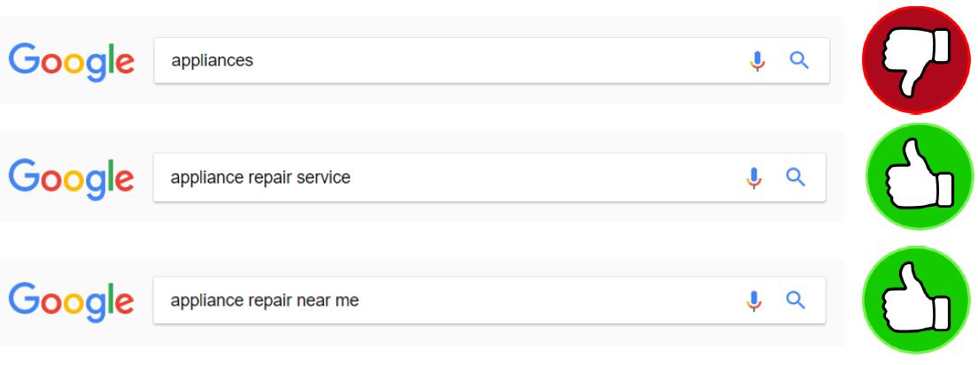 Руководство по структуре аккаунта Google Ads