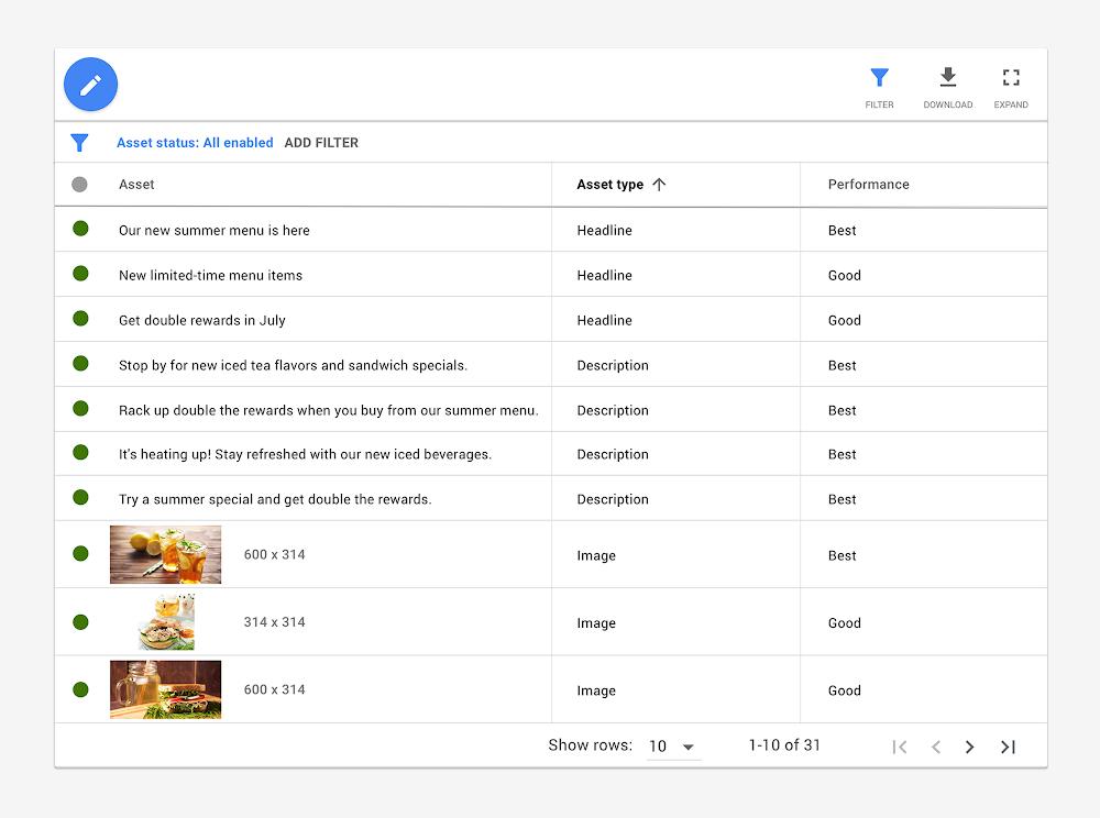 Google Ads представит новые способы для стимулирования продаж в магазинах