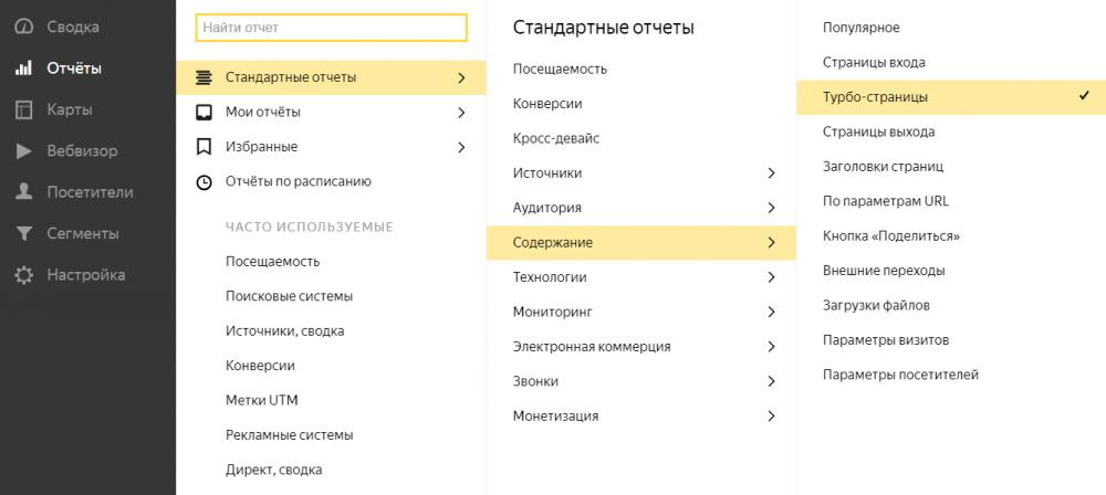 Гайд по турбо-страницам от Яндекса