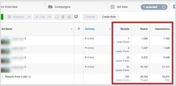 Как использовать инструмент оптимизации бюджета Facebook для улучшения результатов