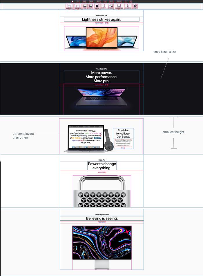 Разбираем главную страницу Apple на маркетинговые и визуальные составляющие