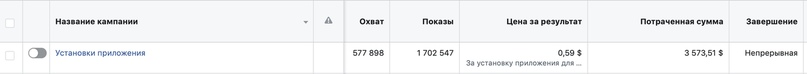 Кейс: сливаем на гемблинг в Украину из Facebook
