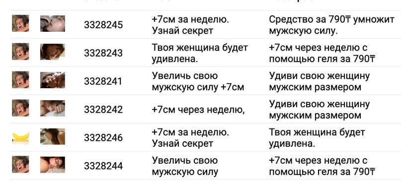Кейс: сливаем на потенцию с пушей в Казахстан