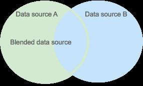 Смешивание данных: что вы можете (и не можете) делать в Google Data Studio