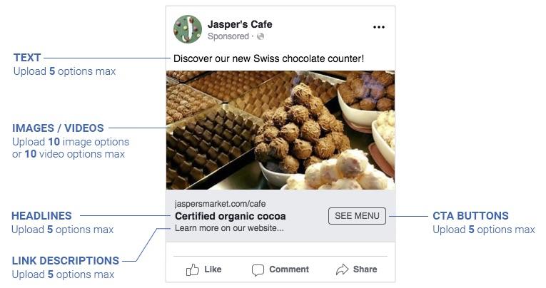 7 советов по рекламе в Facebook, которые повысят ее эффективность