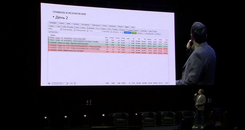 Доклад Михаила Свинарева с MAC 2019: «Работа в бурже на длинной дистанции: тактика и практика на $xxxxx»