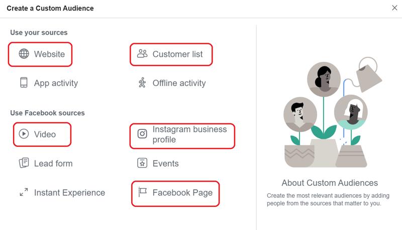 Как использовать рекламу в Facebook для продвижения предложений с ограниченным сроком действия