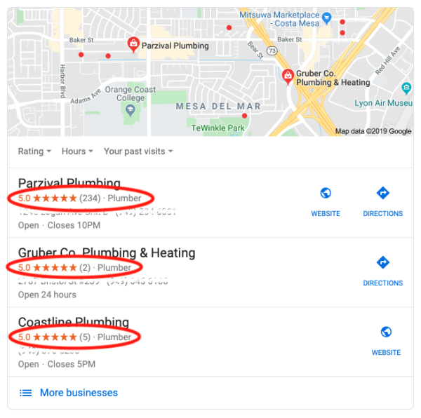 Рейтинг продавца Google. 19 вещей, которые рекламодатели должны знать