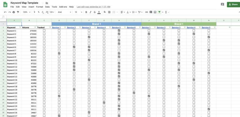 Несколько советов для сопоставления ключевых слов в Data Studio