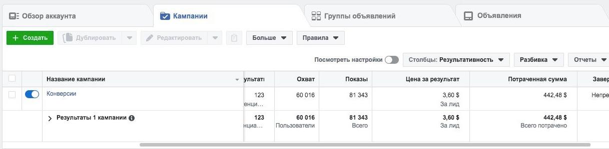 Кейс: сливаем на Кетодиету в Германию из Facebook