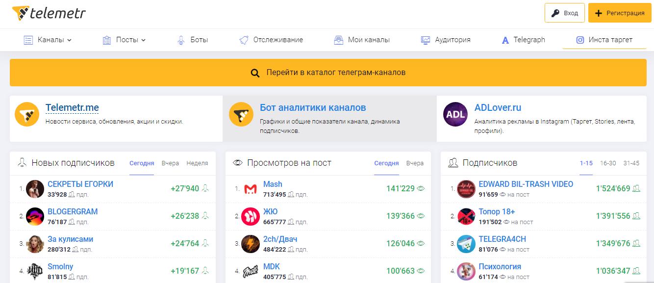 Реклама в Телеграм: анализ и покупка