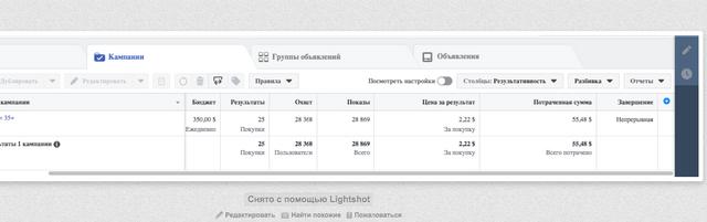 Кейс: сливаем на похудалку в Узбекистан из Facebook