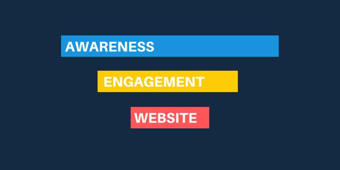 5 дорогостоящих ошибок в рекламе на Facebook; и как их исправить