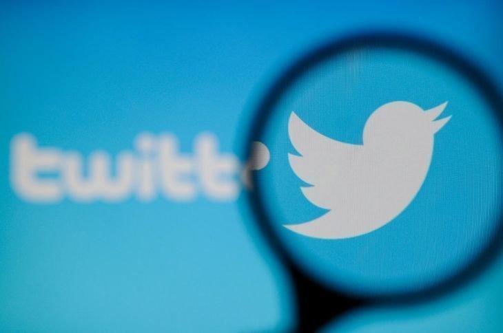 Лучшее время для постинга в Twitter